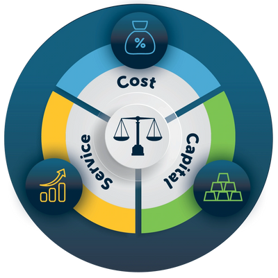 Supply chain excellence balances service, cost and capital
